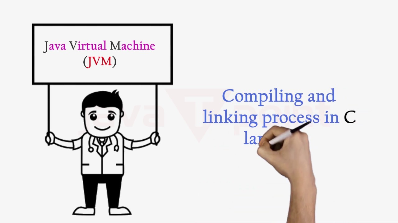 hight resolution of java virtual machine diagram
