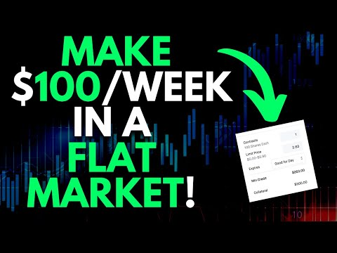 USE THIS OPTIONS TRADING STRATEGY TO GENERATE HUGE GAINS IN A FLAT MARKET! 🔥