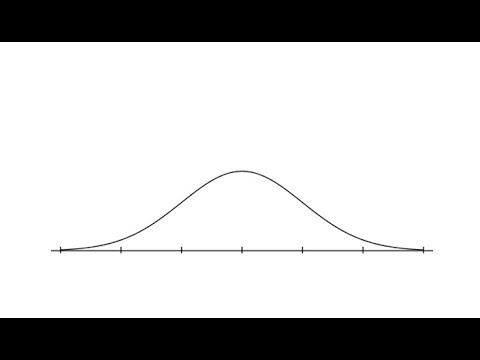 Normal Distribution: Give an Area to Left/Right, Find the Area to the Right/Left