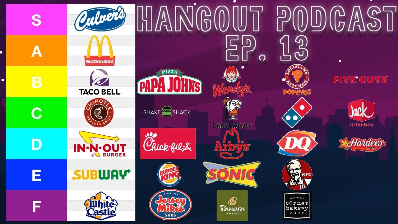 Fast Food Tier List: Hangout Podcast - Episode 13 - YouTube