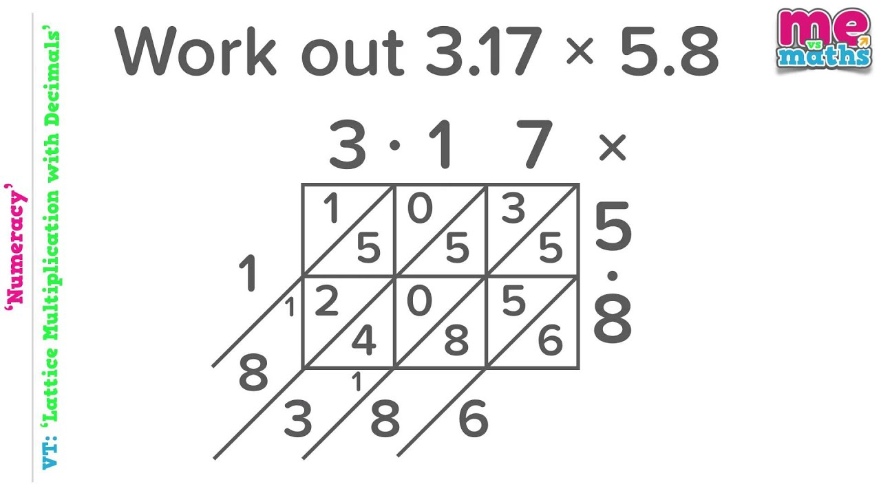 Lattice (Chinese) Multiplication with Decimals - Tutorial / Revision (1080p  HD) - YouTube [ 720 x 1280 Pixel ]