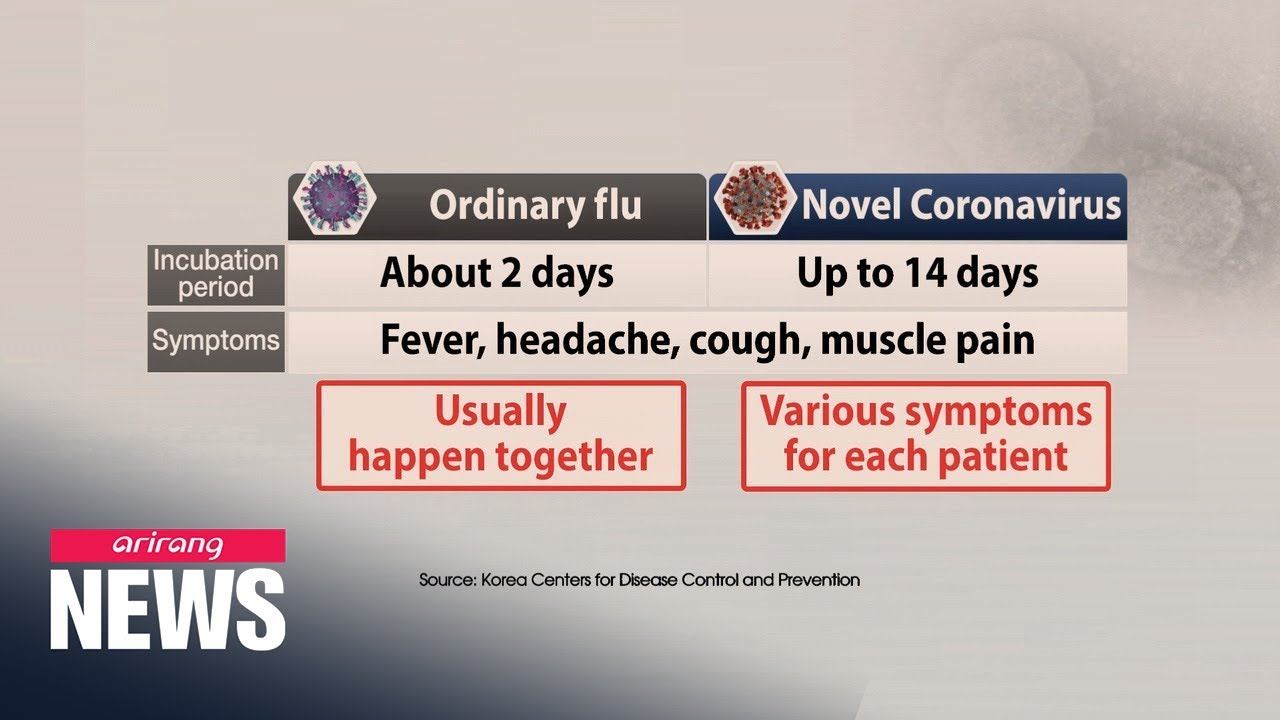 How to tell the difference between the flu and the coronavirus ...