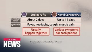 How To Tell The Difference Between The Flu And The Coronavirus