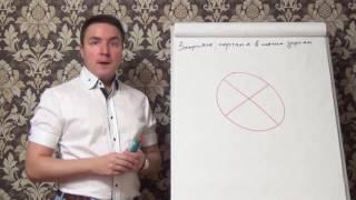 Евгений Грин — Закрытие портала в магии зеркал(, 2016-09-05T04:39:45.000Z)