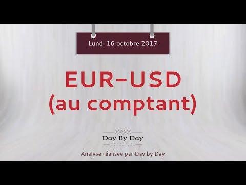 Vente EUR/USD au comptant - Idée de trading IG 16.10.2017
