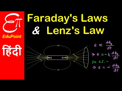 Faraday's laws of Electromagnetic Induction and Lenz's Law | Video in Hindi | EduPoint