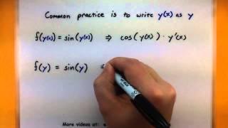 Calculus - Understanding Implicit Differentiation