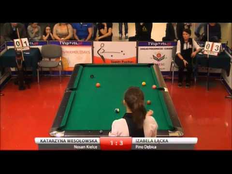 Super Puchar Polski Kobiet - WhyNot Holidays - Galeria Echo Kielce 2014