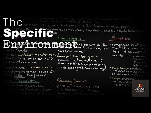 Episode 147: The Specific Environment: What It Is and How to Evaluate It