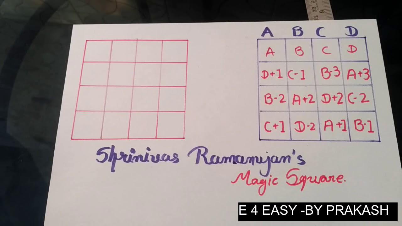 Create like Ramanujan's Like Magic Square using your own Birthday