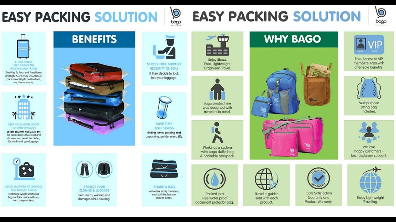 Pack Like A Pro Using Bago Packing Cubes | Travel Organizer - YouTube