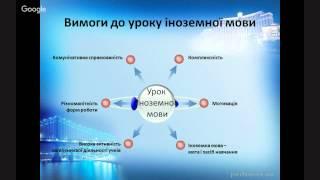 Онлайн-семінар 6. Урок англійської мови. Самоаналіз уроку