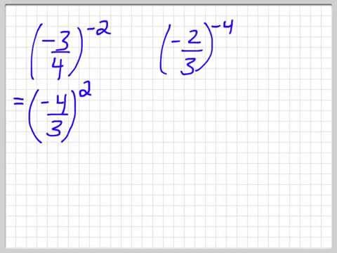 Exponent Law: Negative Exponents and Reciprocals