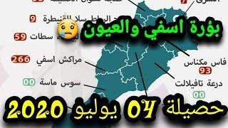 عدد حالات فيروس كورونا بالمغرب 04 يوليو 2020 حسب المدن