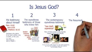 Four Proofs in Four Minutes that Jesus is God