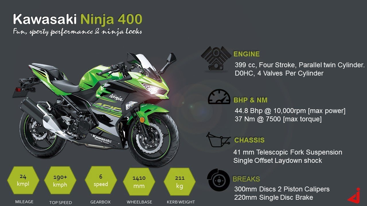 Kawasaki Ninja 400 Unveiled 2018 Youtube