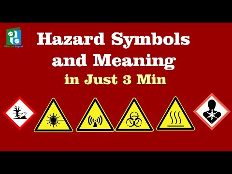 Hazard Symbols and meaning in just 3 Minutes