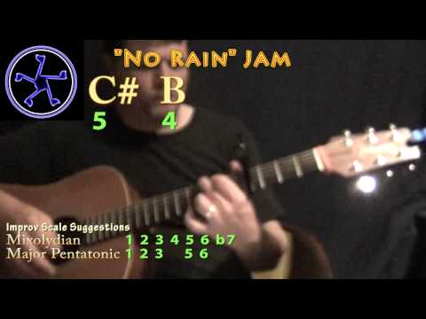 no rain jam in c# mixolydian - acoustic guitar instrumental loop