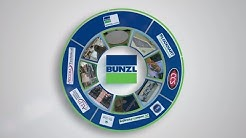 Bunzl Catering Supplies – Focused solutions for hospitality