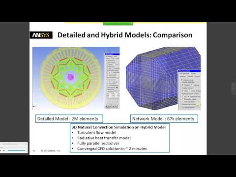 Introduction to design high efficiency motor ANSYS MAXWELL 2015