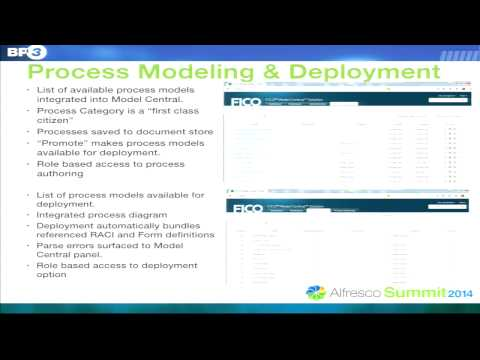 Alfresco Summit Bpm Case Study Managing Regulatory Controls In Financial Sector With Act