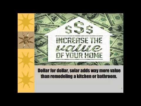 2 Minute Solar Energy Information