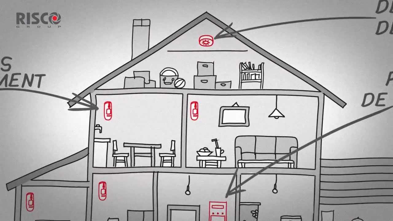 Agility 3 Un système de sécurité sans fil pour protéger votre famille et  vos biens. - YouTube 5f8181fea7b1
