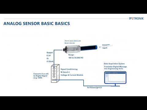 IPEmotion Sensor Scaling - How Do Analog Sensors Work?