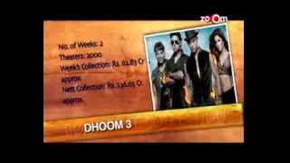 Dhoom 3, Mr. Joe B. Carvalho, Sholay 3D - Box Office Collections