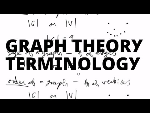 Basic Terminology | Graph Theory