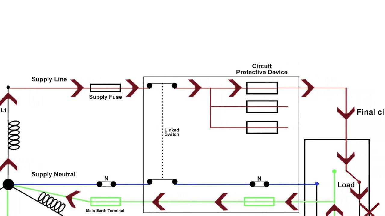 medium resolution of loop diagram c i wiring diagrams flow control loop diagram loop diagram c i