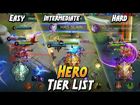 Tier List For Heroes Based On Their Difficulties! | Assassins & Mages | Mobile Legends Bang Bang