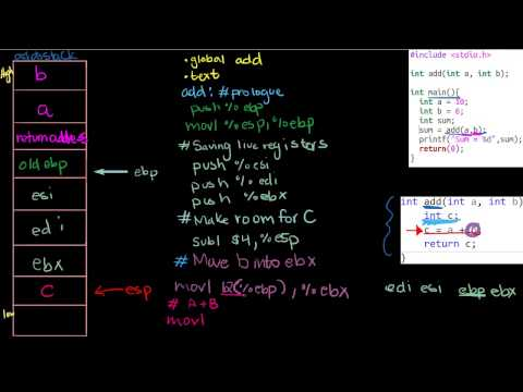 Ground Zero: Part 1 – Reverse Engineering Basics – Linux x64