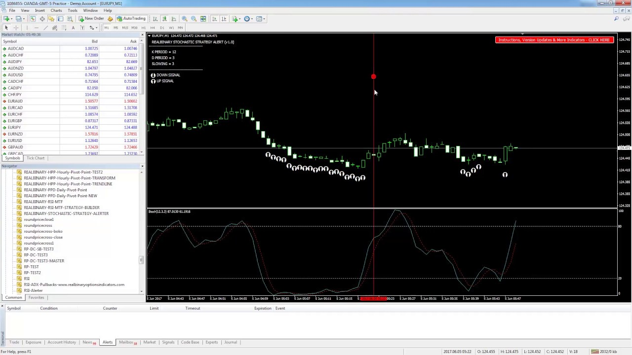 Stochastic Strategy Alert Indicator Mt4 Tutorial And Download