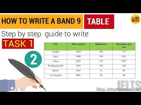 IELTS Writing Task 1 Table | Lesson 2: How To Write A Band 9