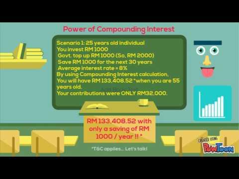 Private Retirement Scheme (PRS) - Malaysia