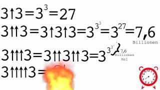 Grahams Zahl - 1 Minute Bildung