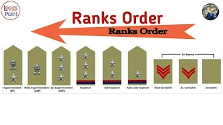 Indian State Police And IPS Rank Insignia || Identification Of Police In India