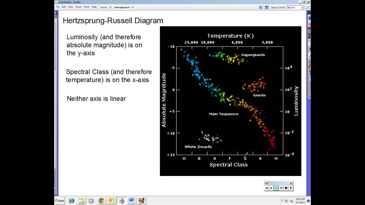 Video 104 the hertzsprung russell diagram youtube ccuart Gallery