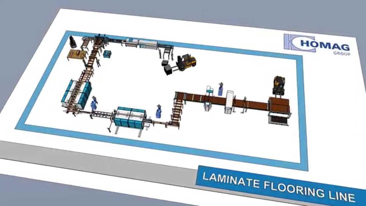 Elegant Sawing And Profiling Line For Laminate Flooring / Säge  Und Profilierlinie  Für Laminatfußboden