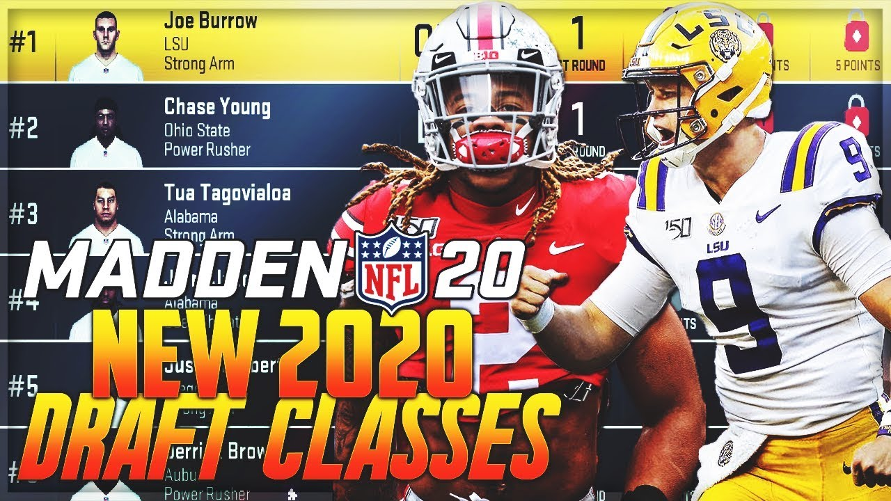 2020 NFL Draft Grades: Full Results Listings and Final Team Marks