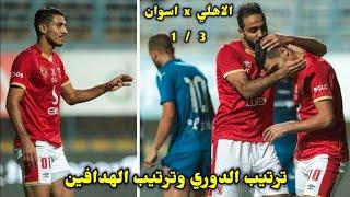 ترتيب الدوري المصري وترتيب الهدافين بعد فوز الاهلي علي اسوان 1/3💥