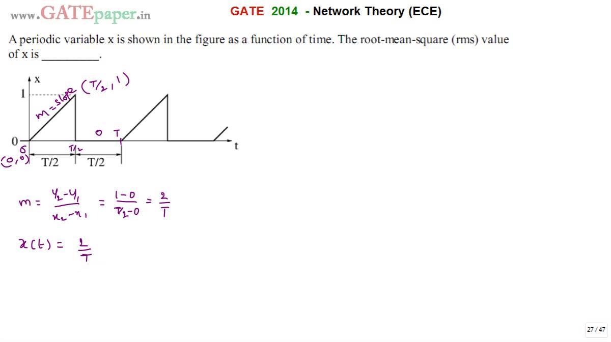 GATE 2014 ECE RMS value of Sawtooth periodic waveform