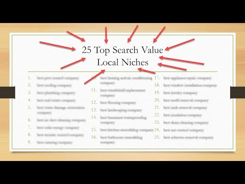 Top 25 Searched Local Niches