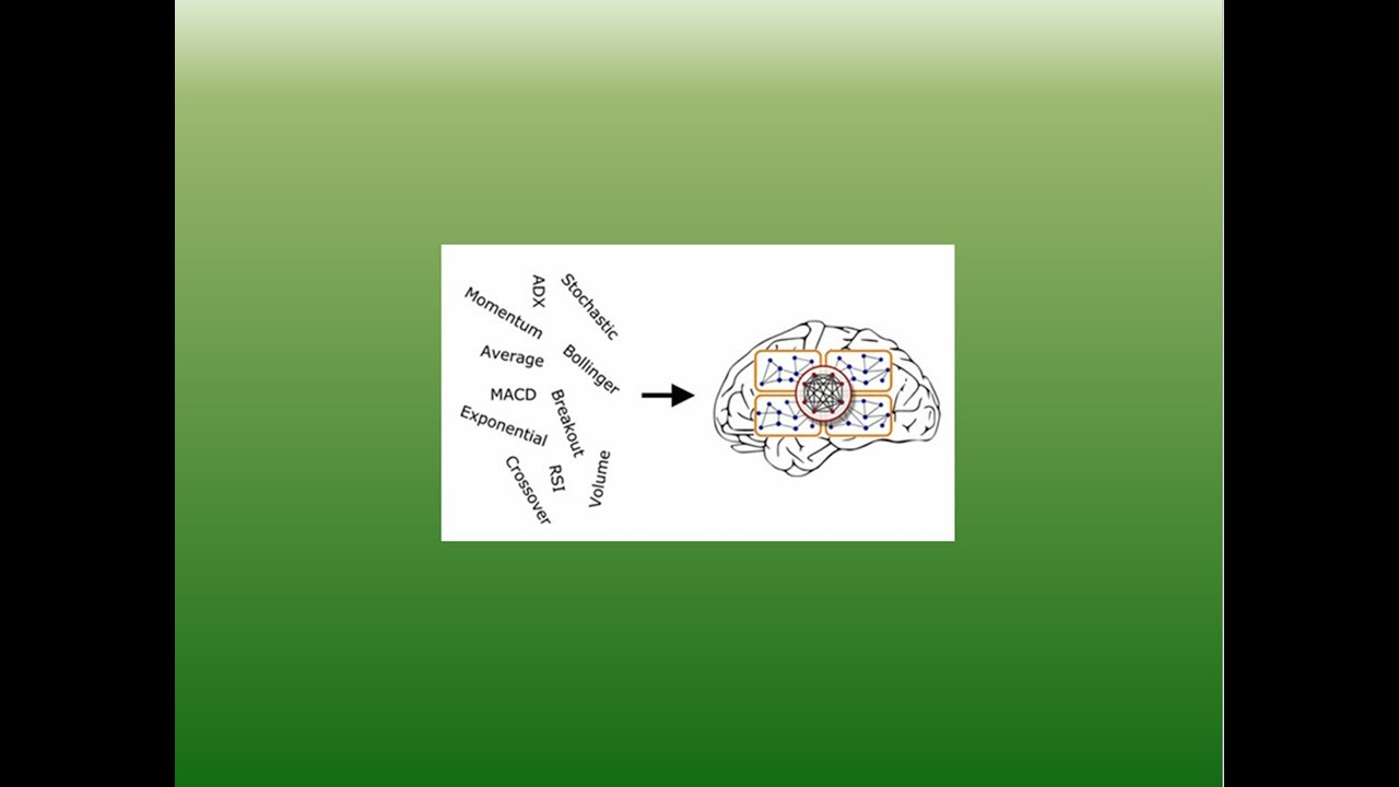 neuroshell forex