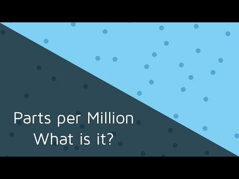 Parts Per Million (PPM) | What is it?