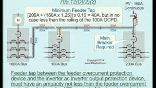 2014 NEC® - Point of Connection To Utility Power [705.12]