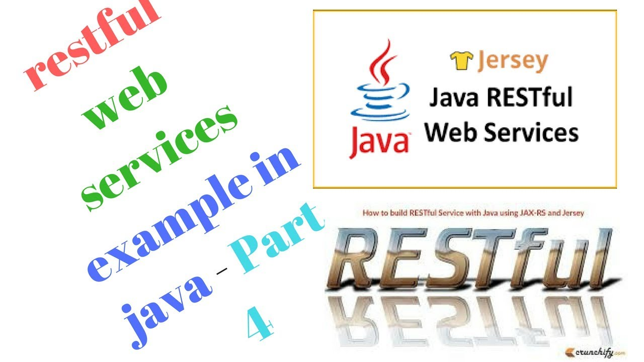 Creating restful web services with jax-rs developer. Com.