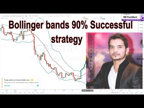 bollinger band 90% successful Forex strategy by Zeeshan Mehar watch till end for a Secret
