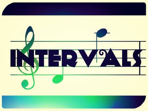 Intervals Explained: for Grade 5 Music Theory - in Less than 10 Minutes (ABRSM)